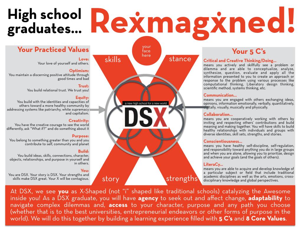 DSX Graduate Image.001.png