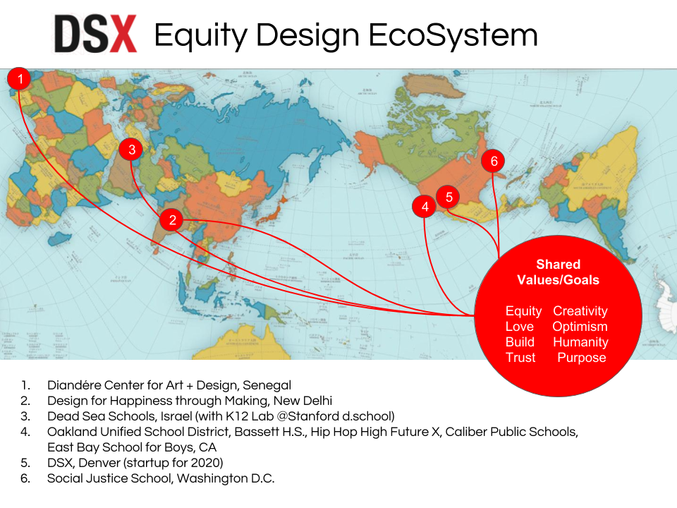 DSX Equity Design Ecosystem.png