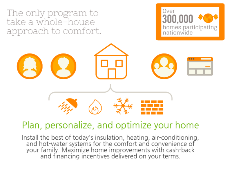 NJ Home Performance with Energy Star.png