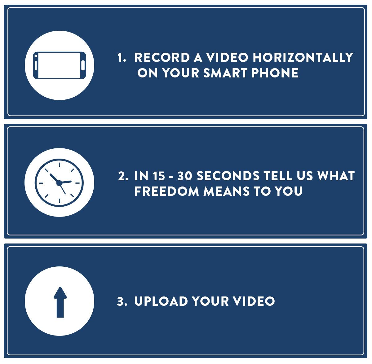 3-Steps.jpg
