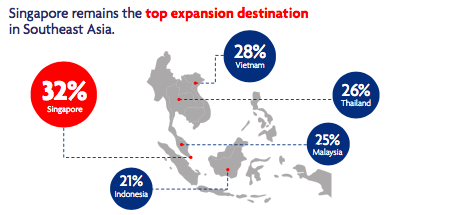 asia-expansion