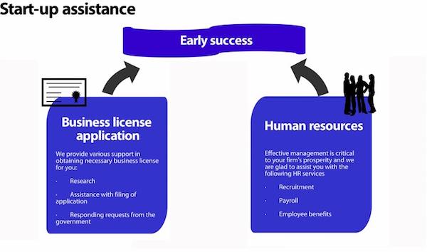 piloto-asia-startup-assistance copy.jpg