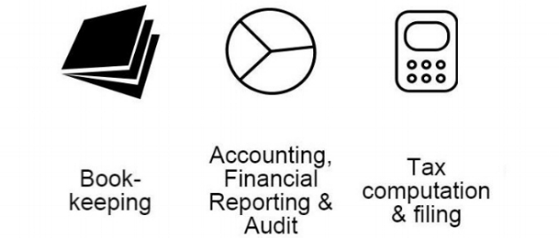 Piloto Asia Tax and Accounting.jpg