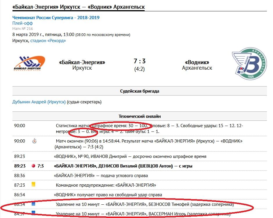 BaikalVodnik.jpg