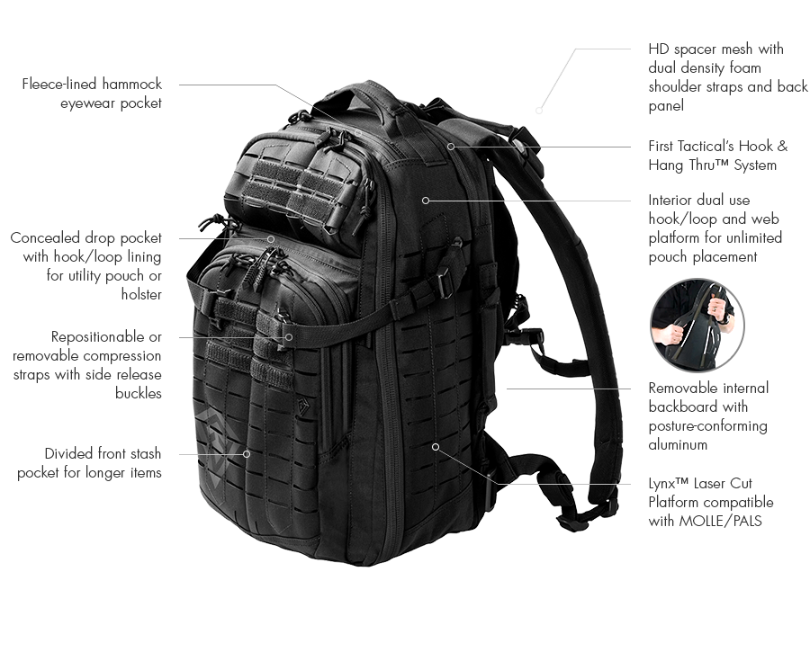 tactix-05-day-plus-backpack_components.png