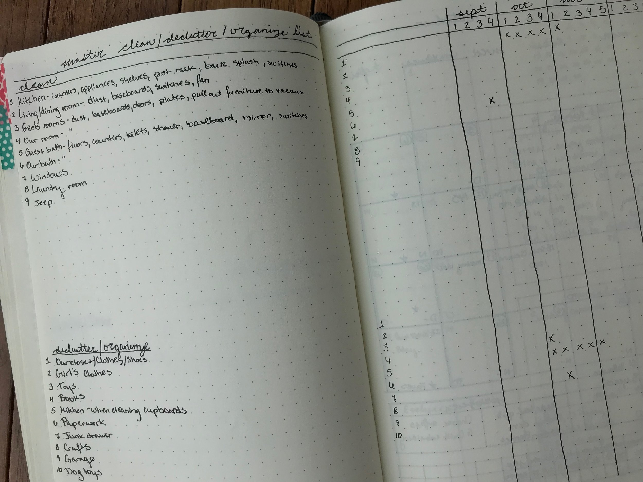 A Master Cleaning Tracker