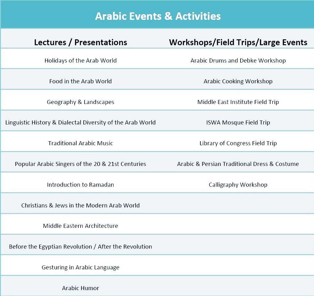Cultural Activities — Special Programs in Arabic and Persian
