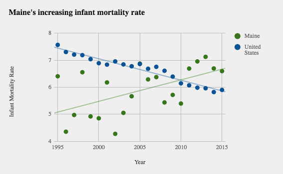 Infant Mortality Maine.png