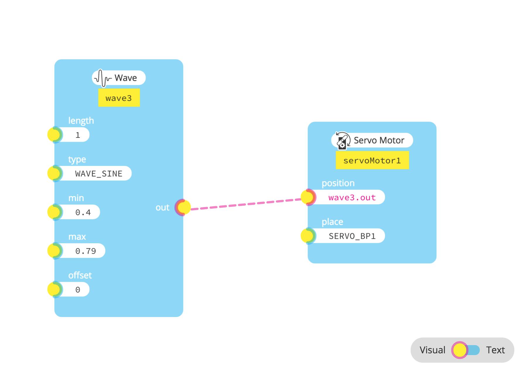 visual_example.png
