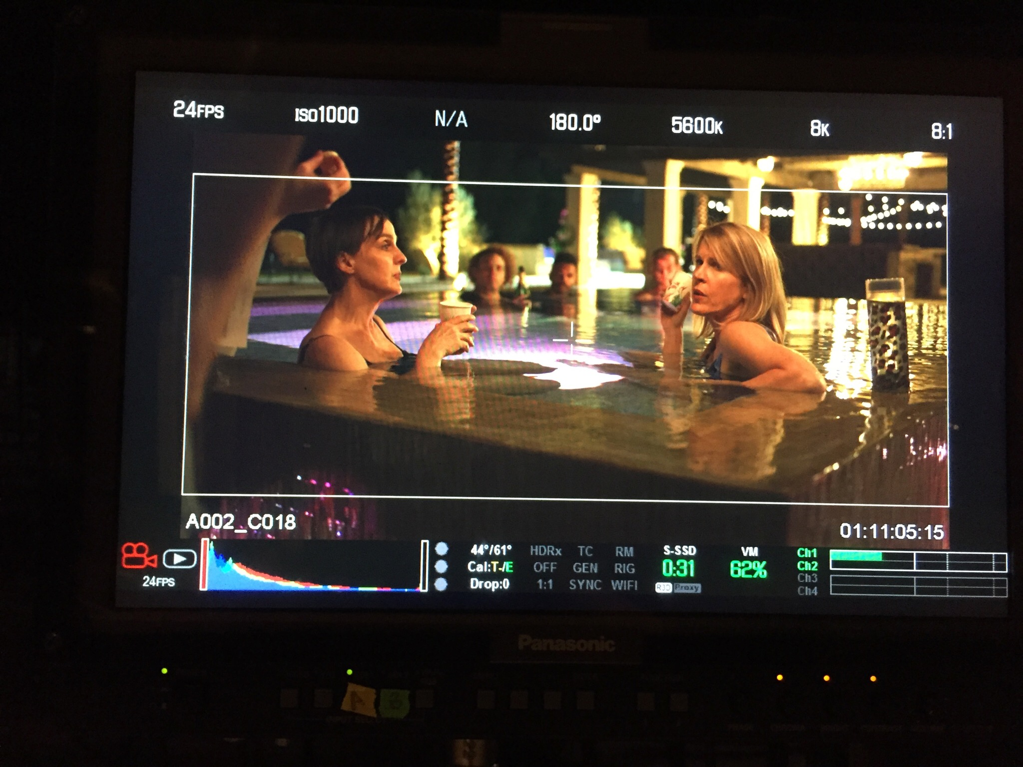 Behind the scenes of Mothers