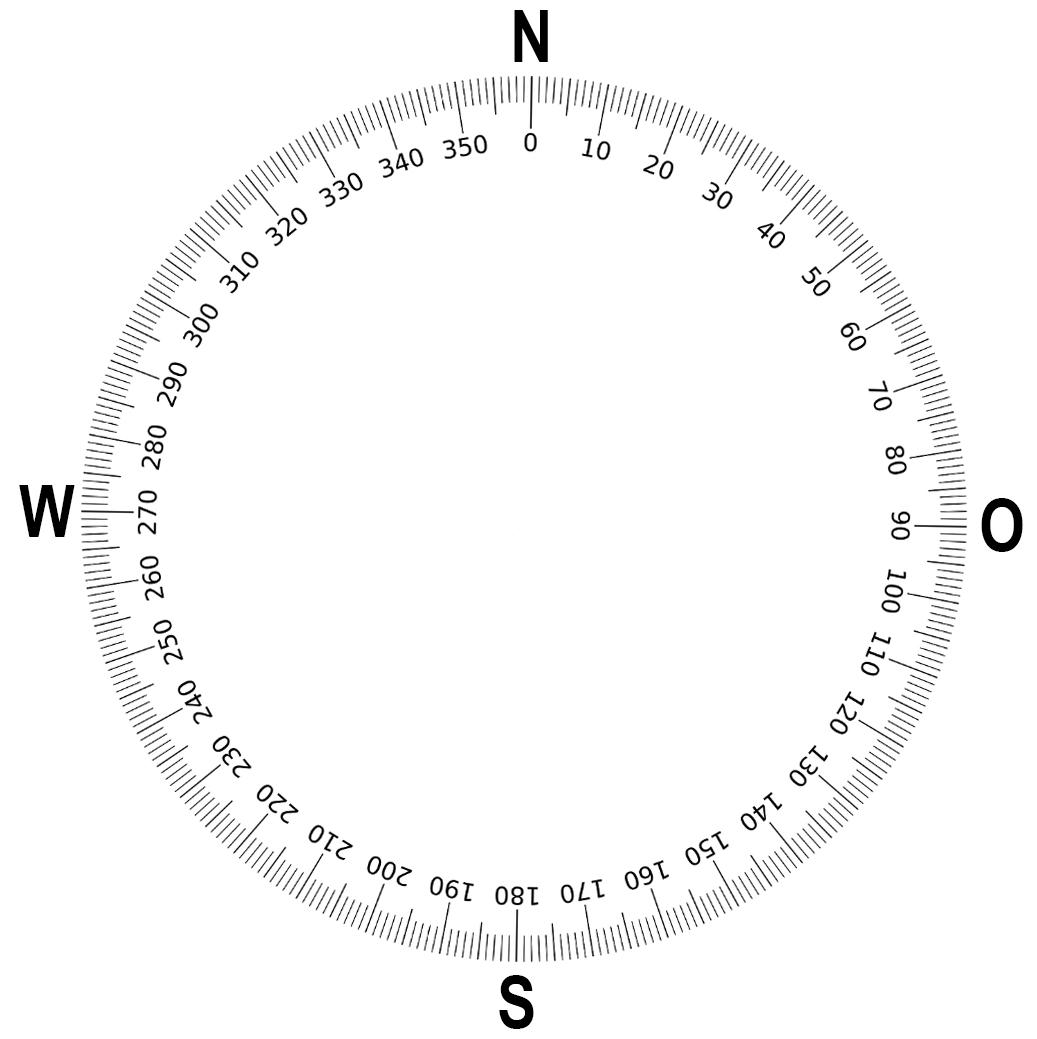 Das ist eine vereinfachte Darstellung der Kompassrose! Hiermit weißt du in welche Himmelsrichtung du gerade läufst. Diese haben die Rentiere auch