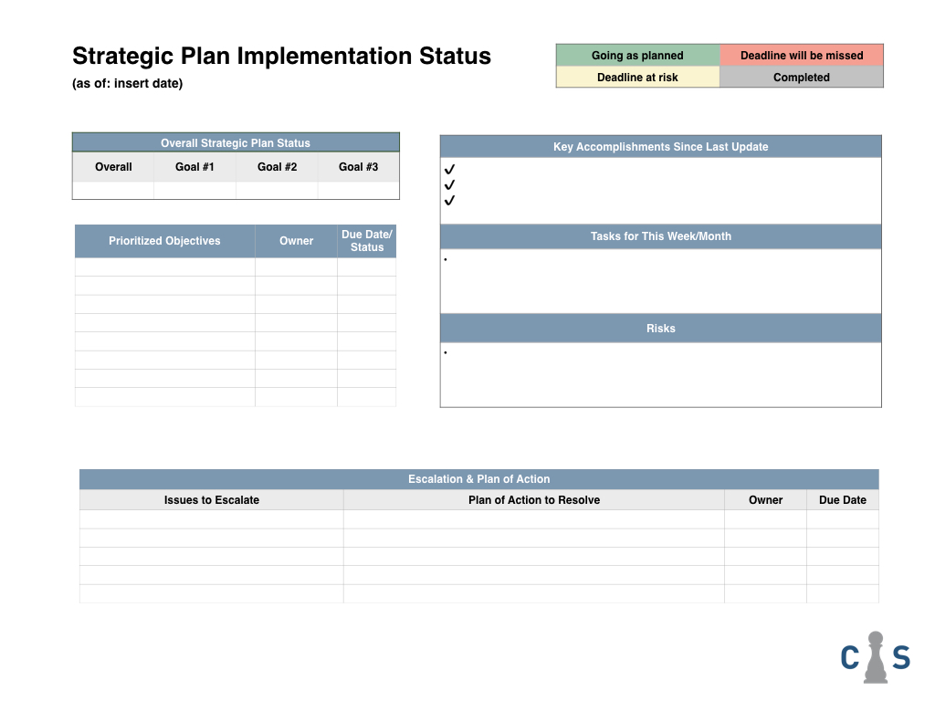 Implementation Status Image.001.jpeg