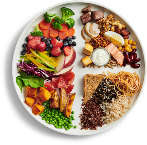 Canada's Food Guide is a Rainbow Plate!