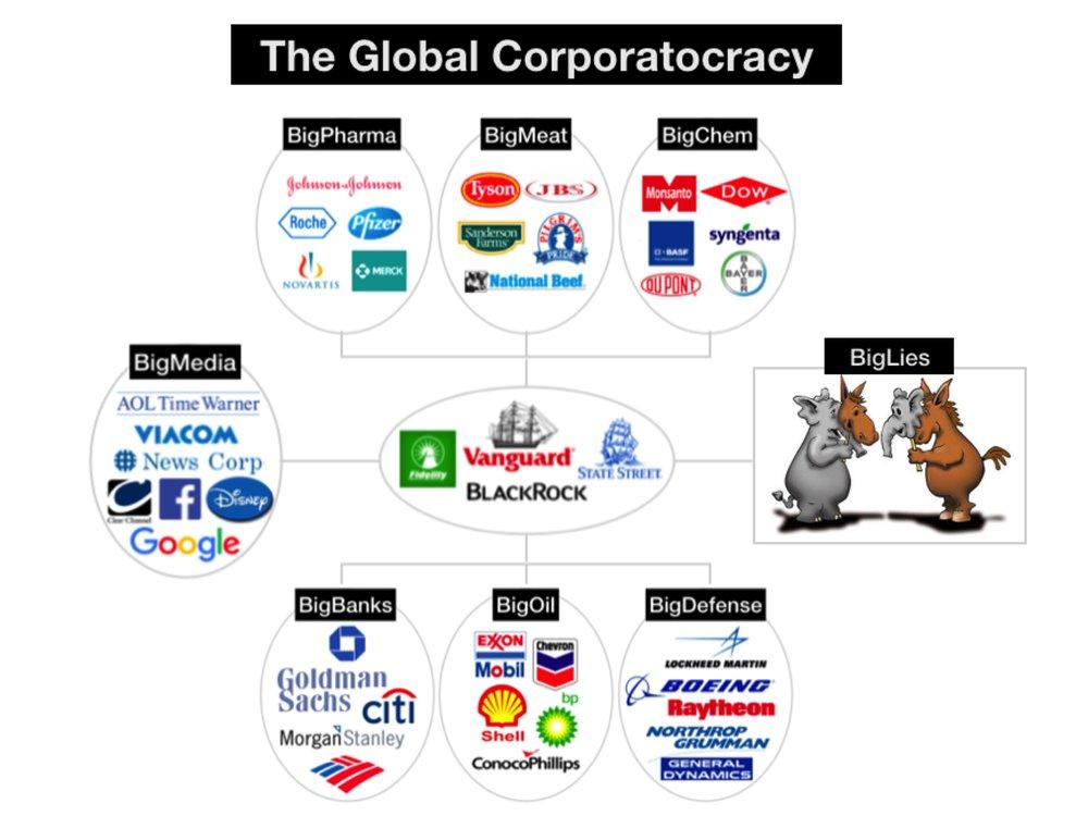 Corporatocracy.jpg