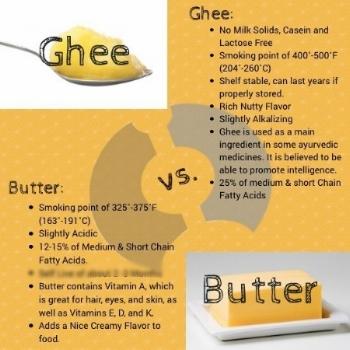 e48a7f7d11ea4d1d83637ca8f10e85f2--ghee-butter-bulletproof-coffee.jpg