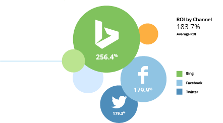 product-platform-overview-visualize-bdm (1).png