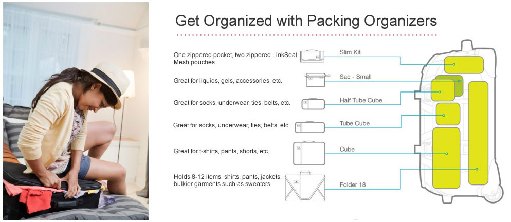 Packing-organizer-chart-diagram