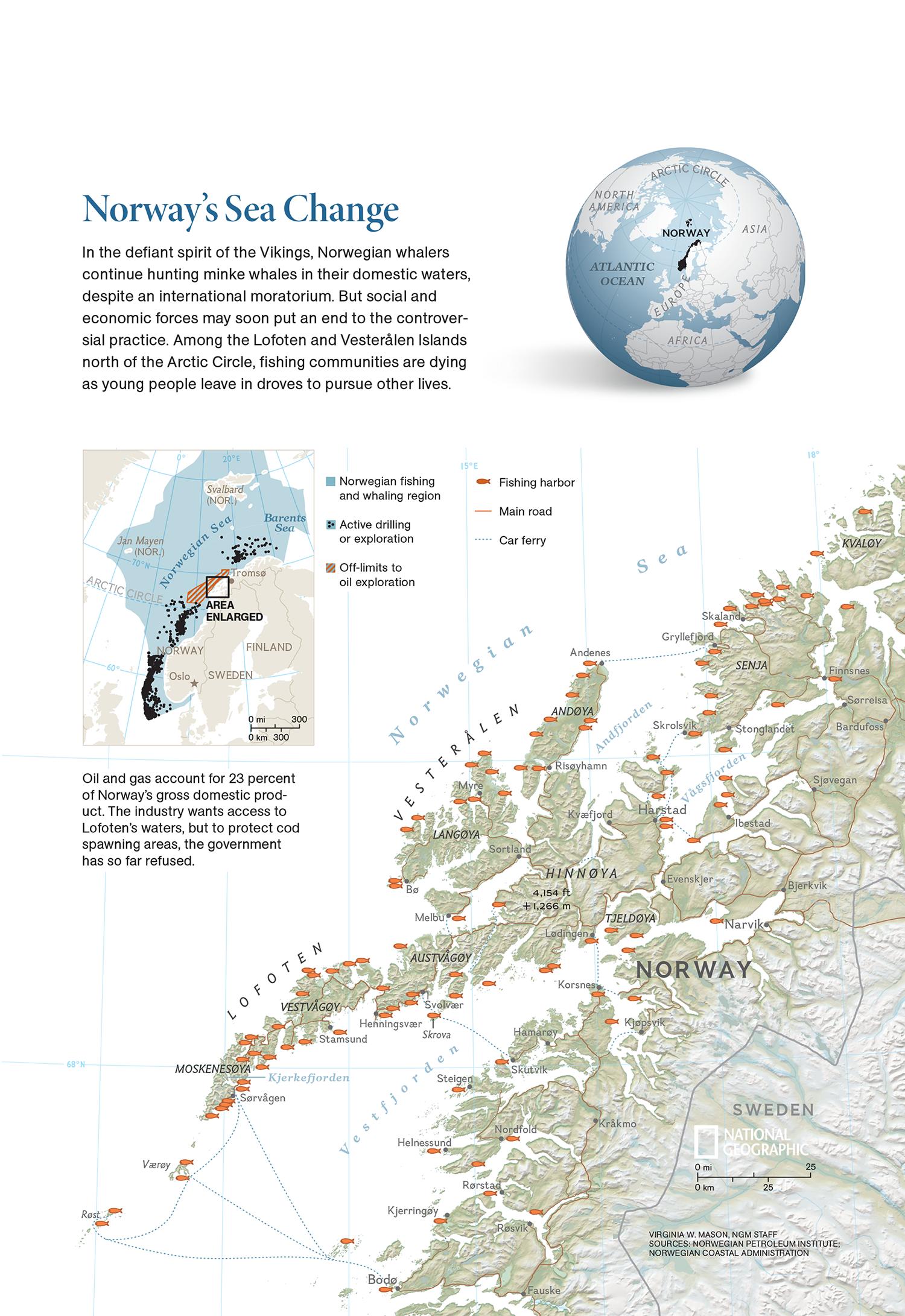 Norway's Sea Change