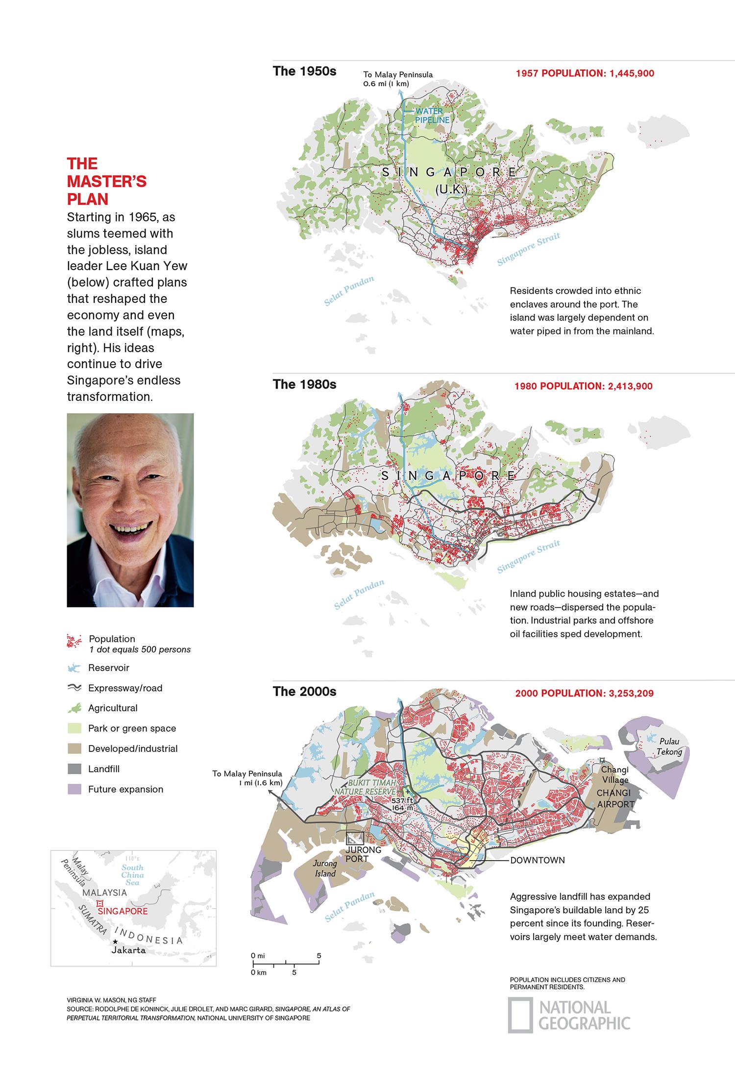 Singapore: The Master's Plan