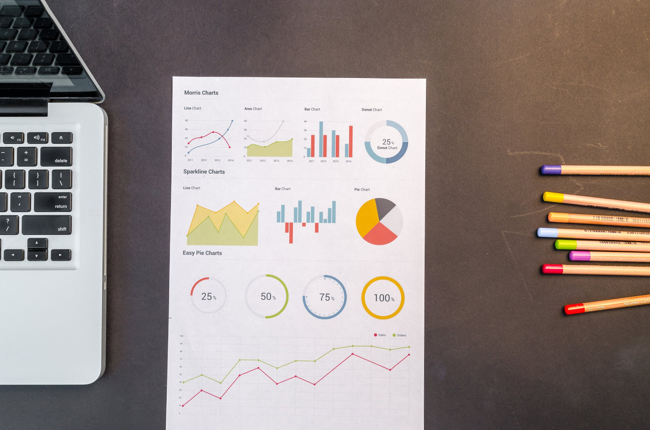 You'll create engaging data visualisations, and present them to clients and internal teams
