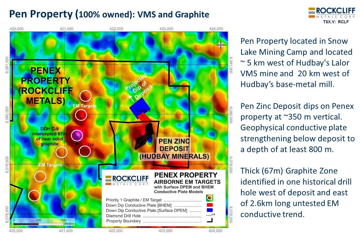 Pen Property Page.JPG