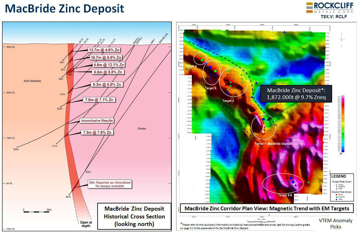 MacBride Deposit Graphs.JPG