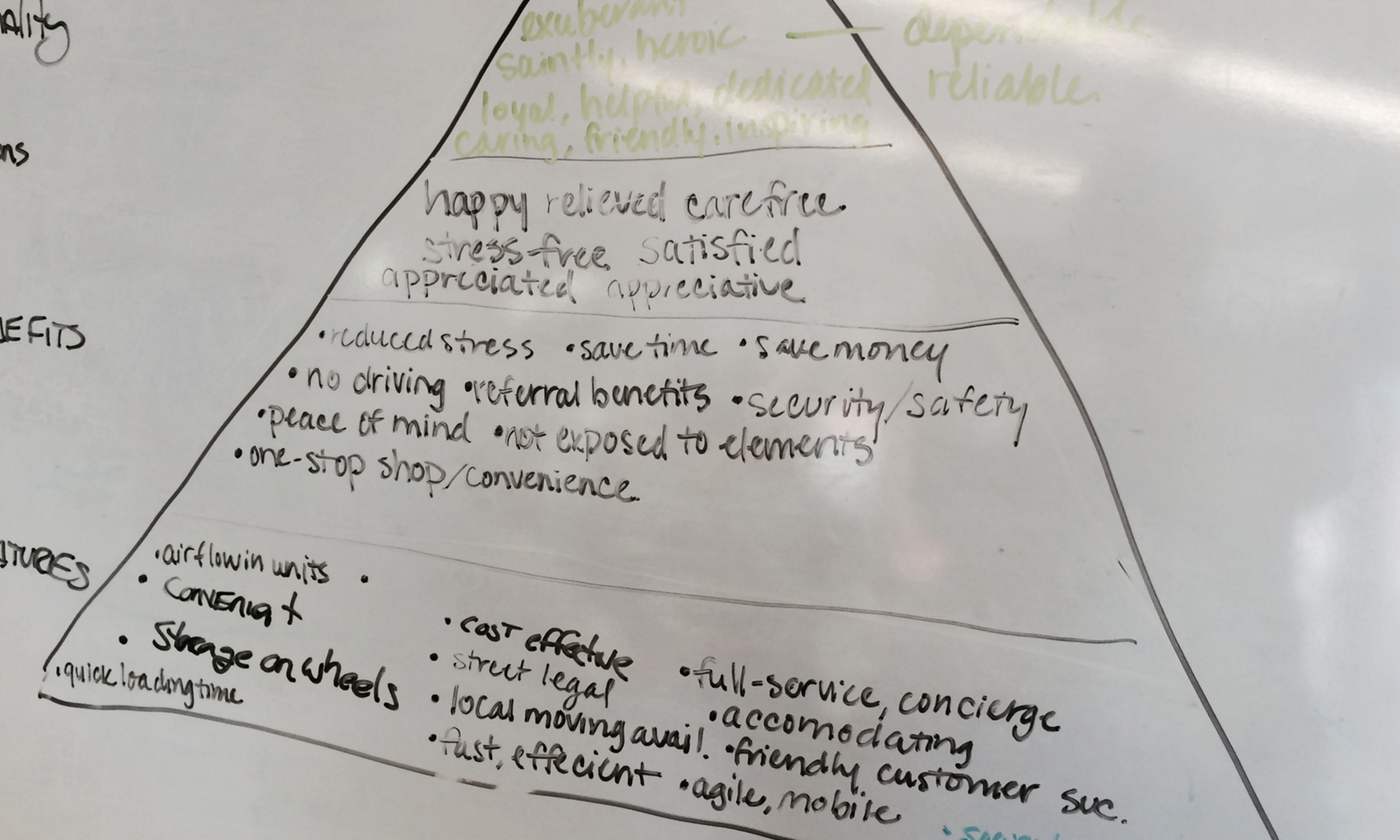 The brand pyramid was among several workshop exercises we ran with the team.