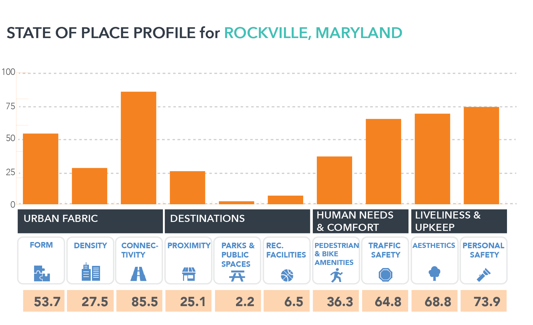 Rockville_.png