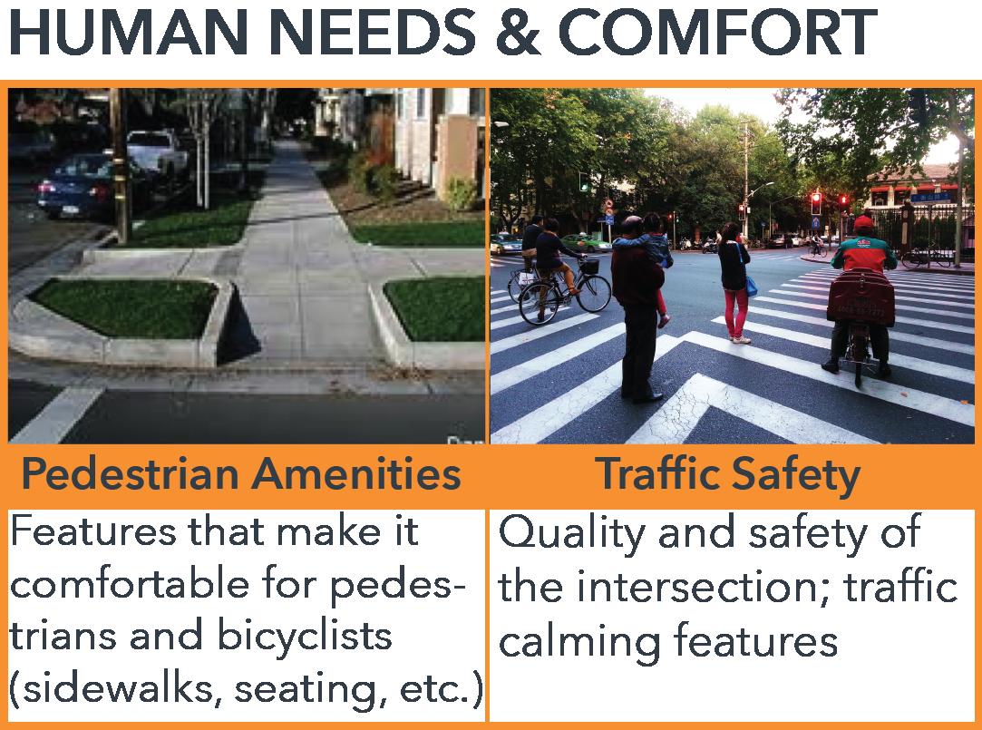 human needs and comfort.png