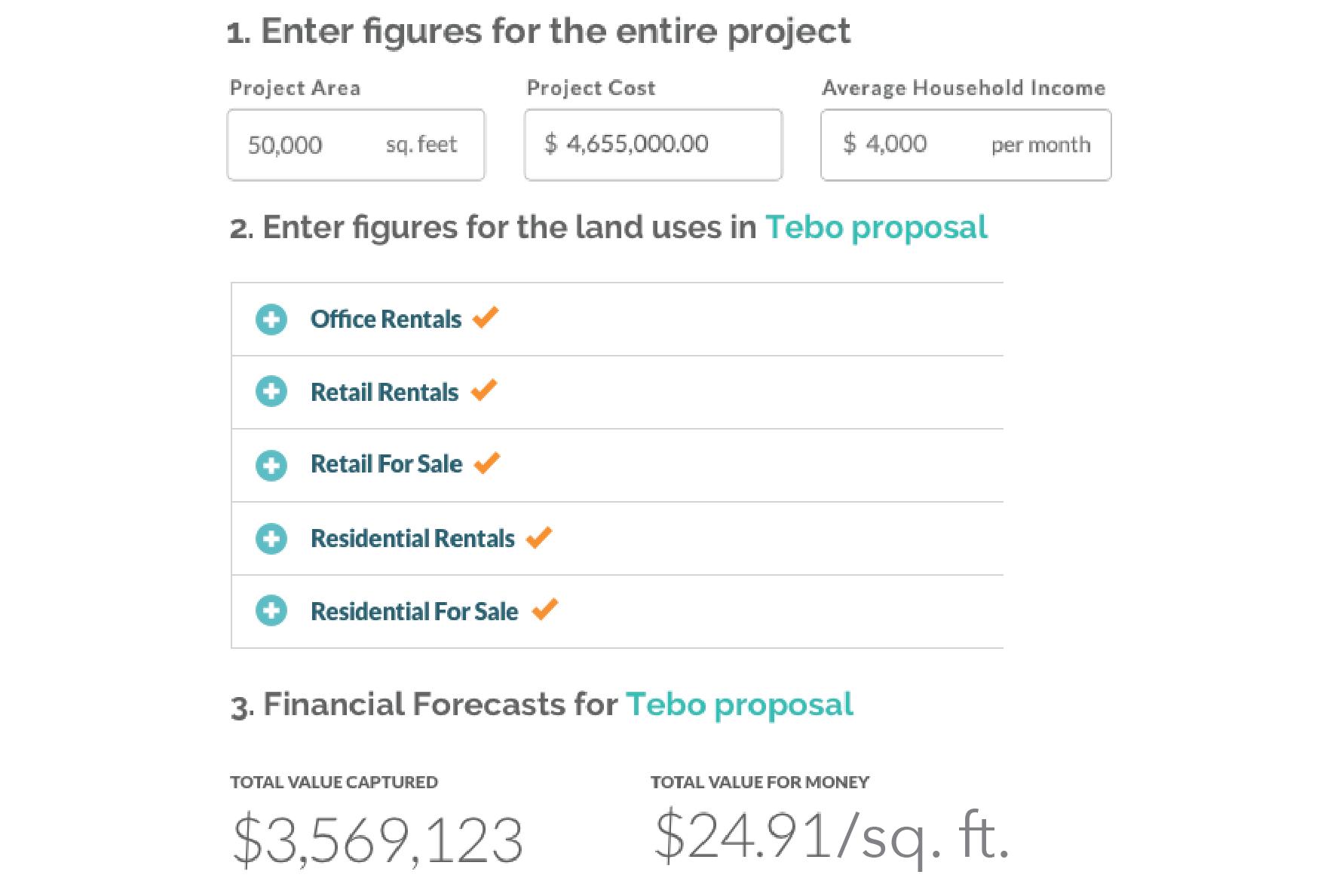 Sample Financial Forecast