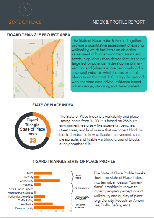 State of Place Index & Profile Report - Tigard, OR