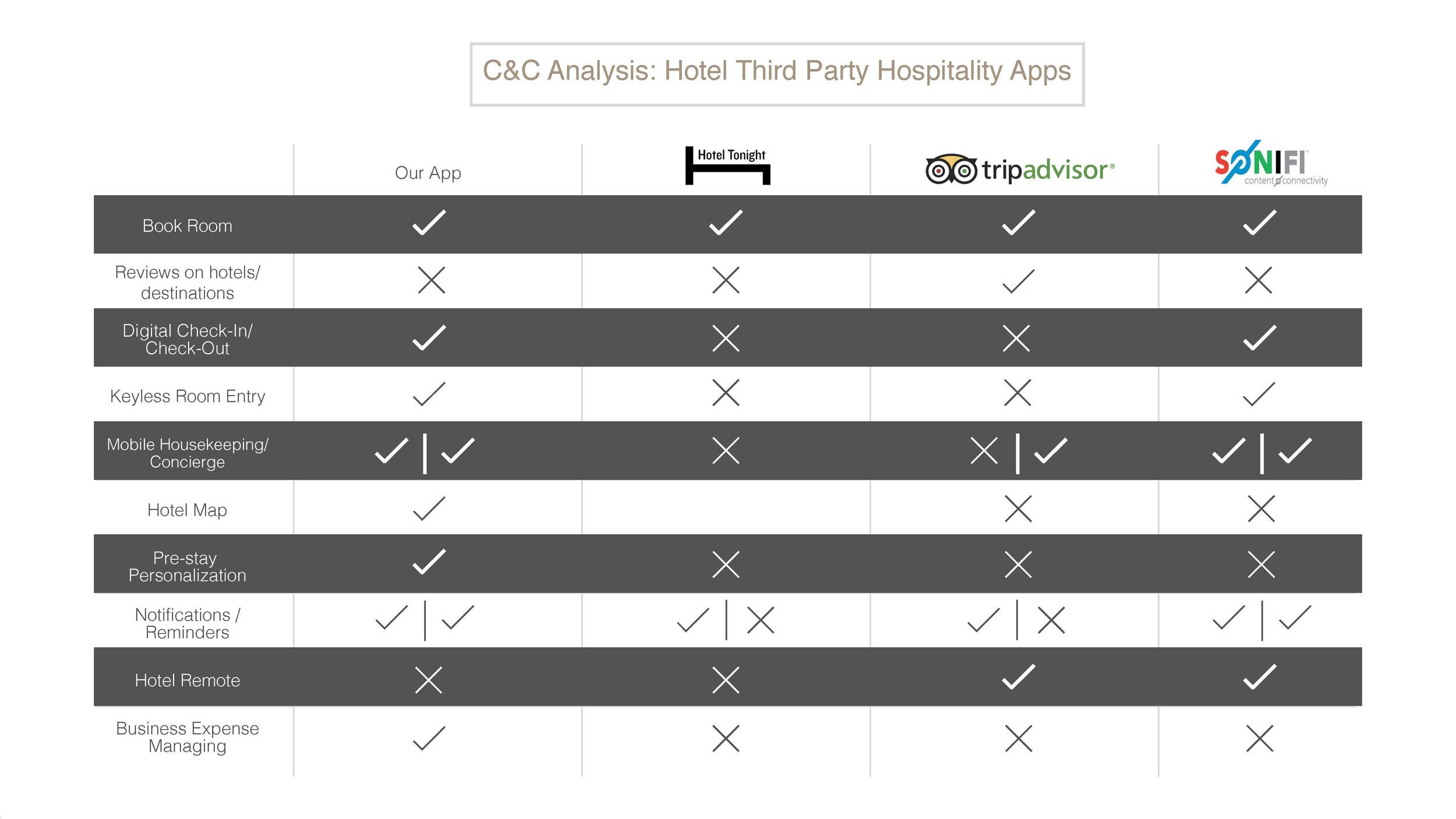 C_C hotel app.jpg