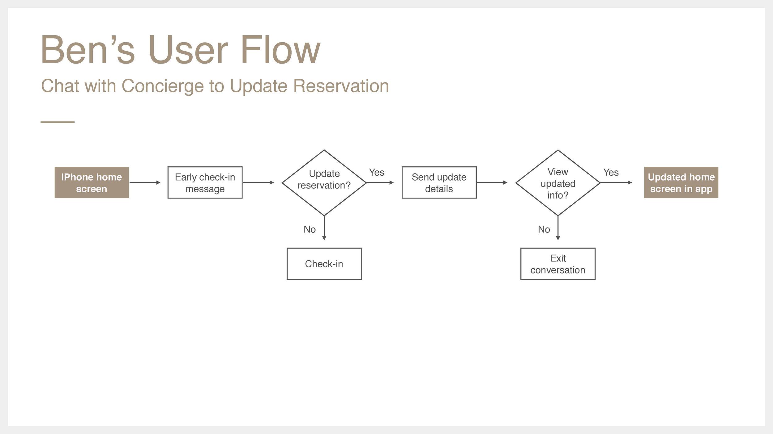 P3 Presentation Master-Final_Page_42.jpg