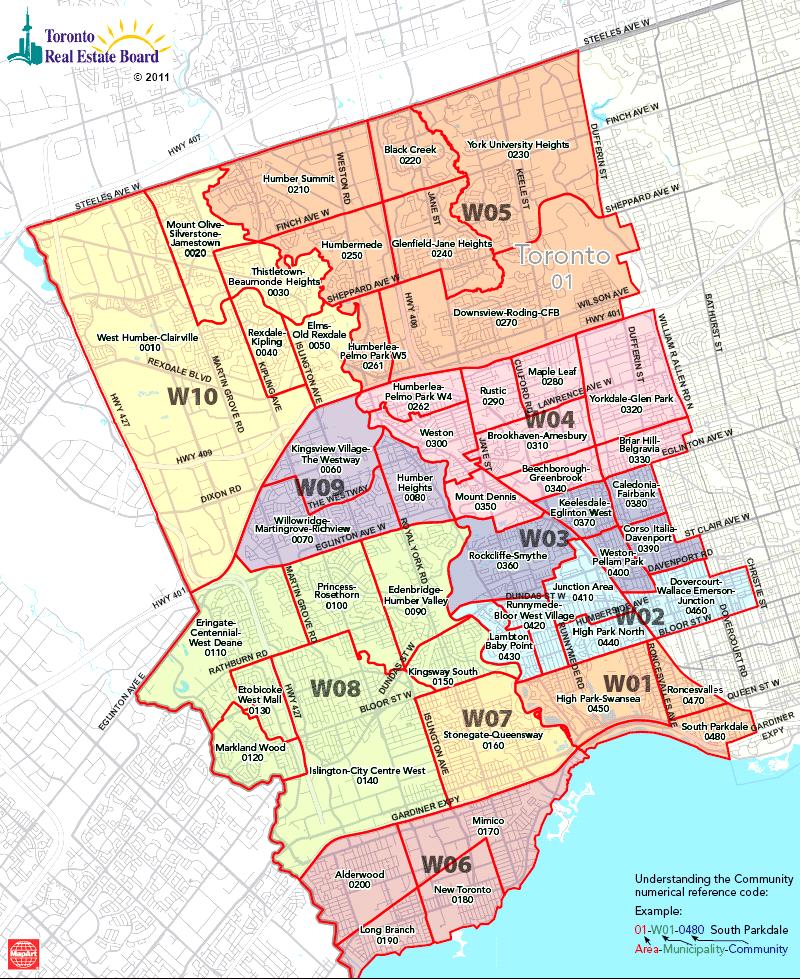 Toronto West
