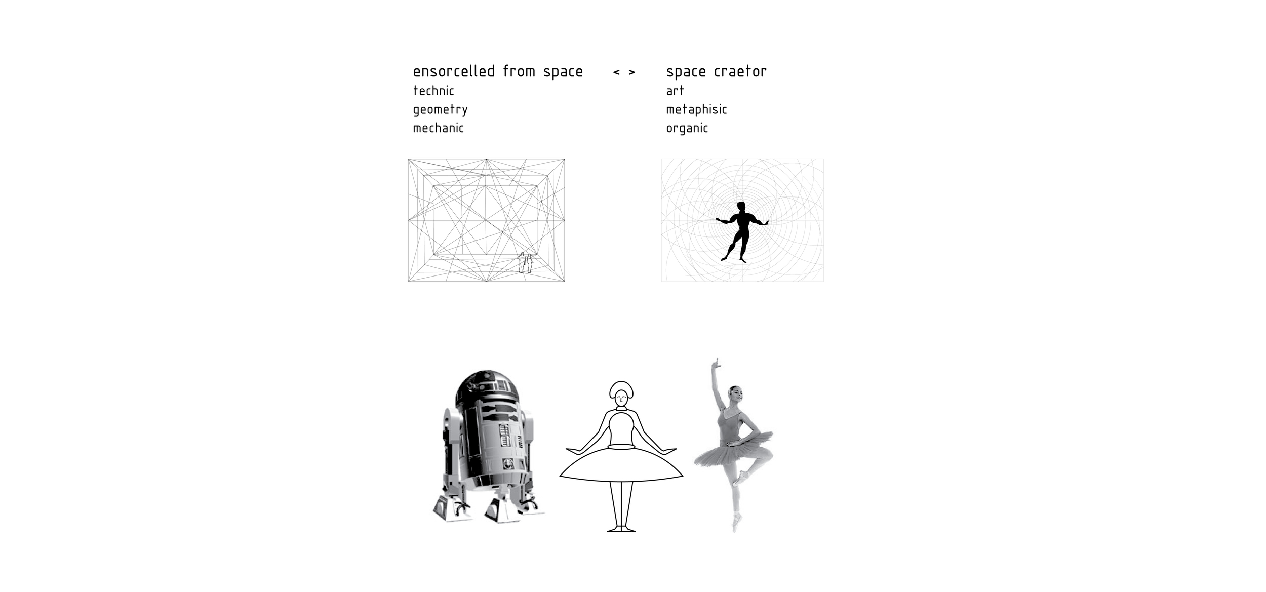 Two types of spaces of Oskar Schlemmer's ballet