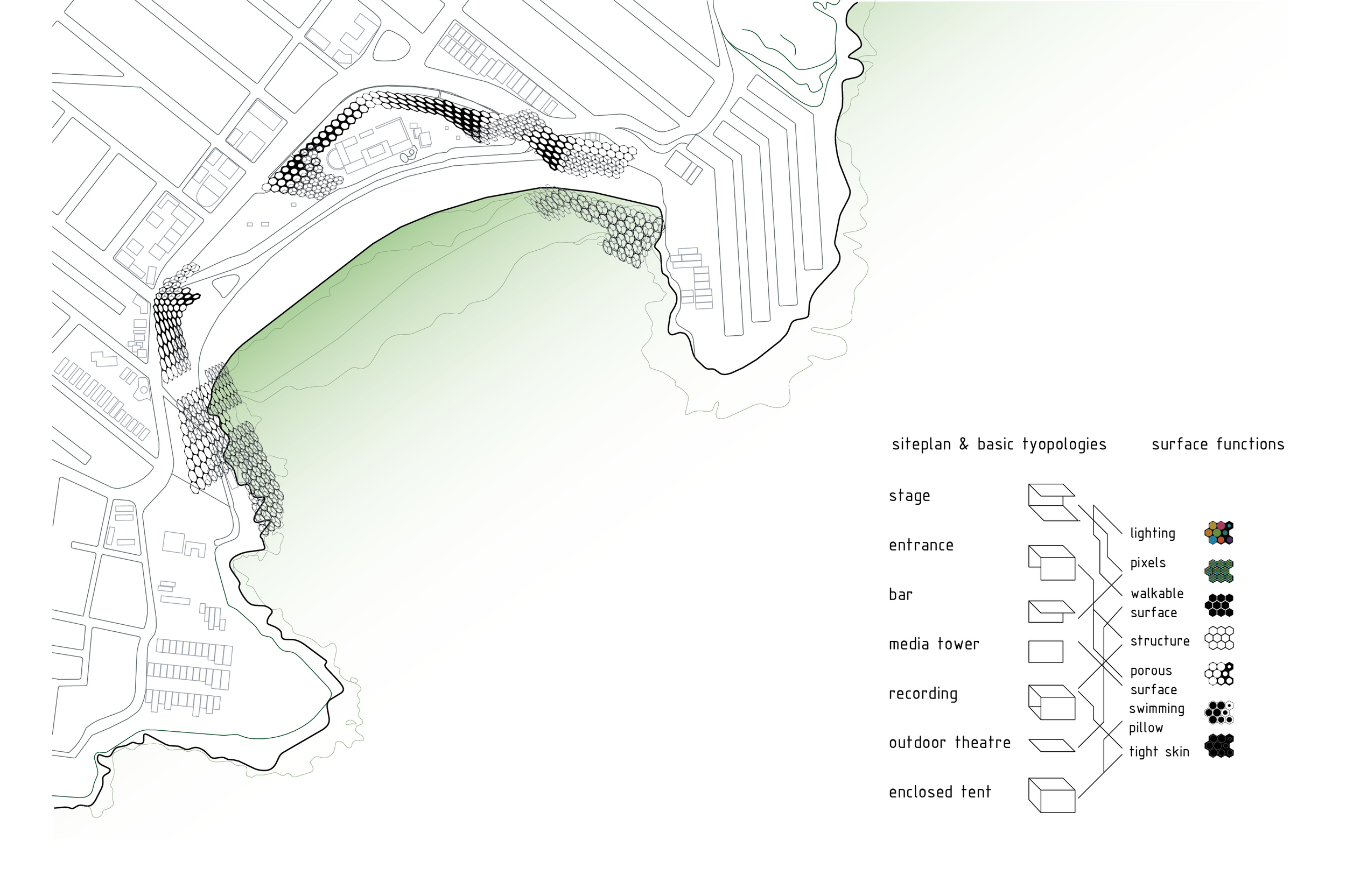 Site plan and basic typologies & surface functions