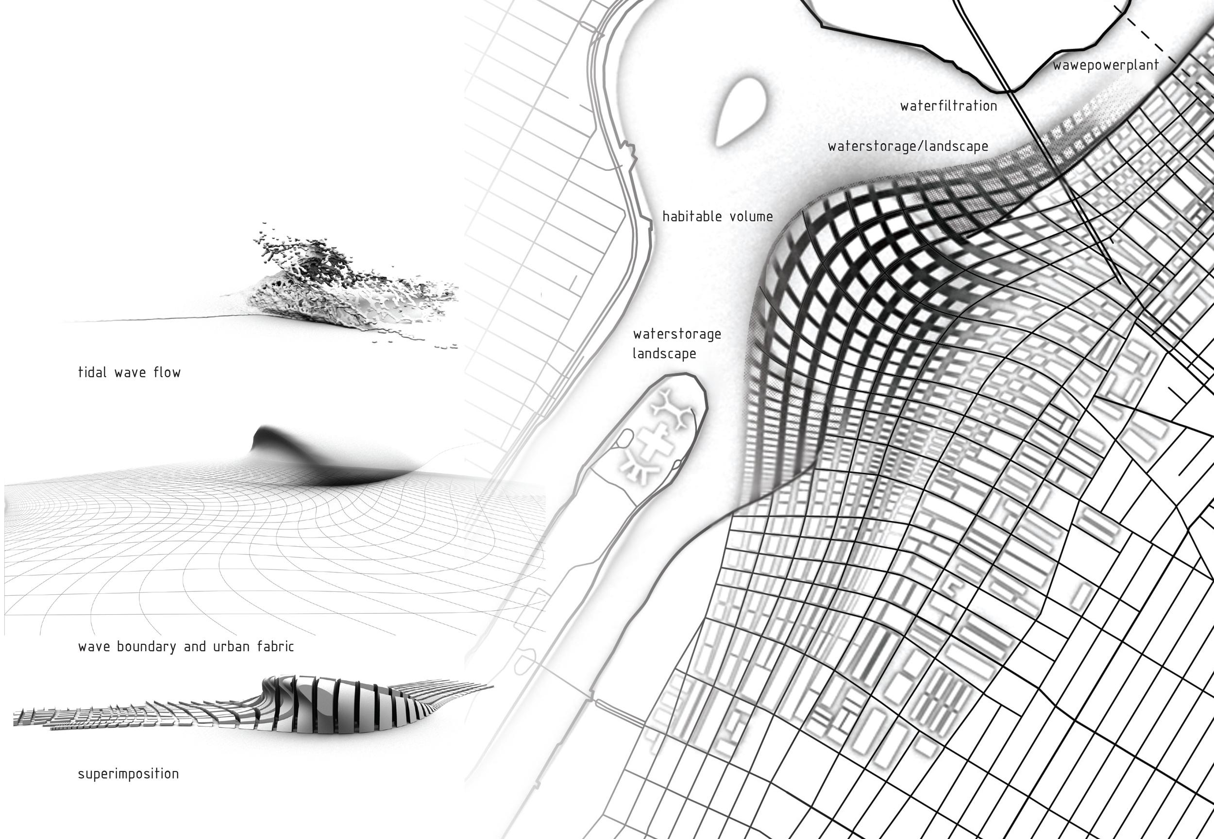 masterplan+wave.jpg
