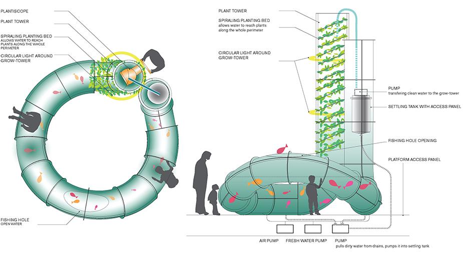Aquaponic components