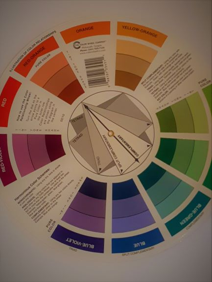 Jan 30 - Colour Wheel.jpg