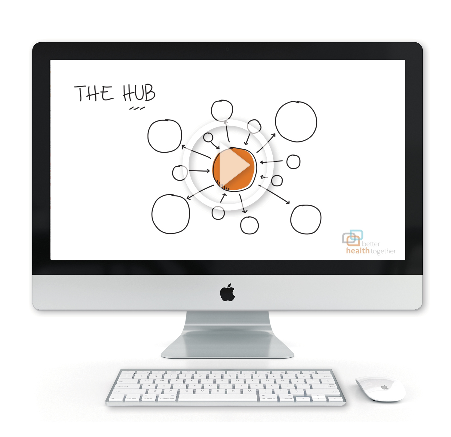 The Pathfinder Hub - Learn how the hub gets community organizations working together for better health.