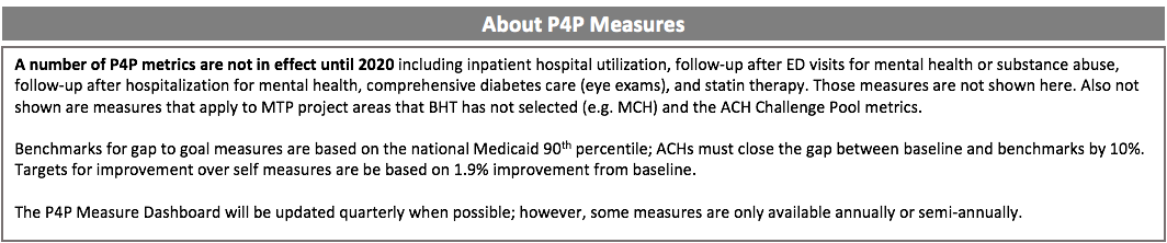 P4P Measures About.png