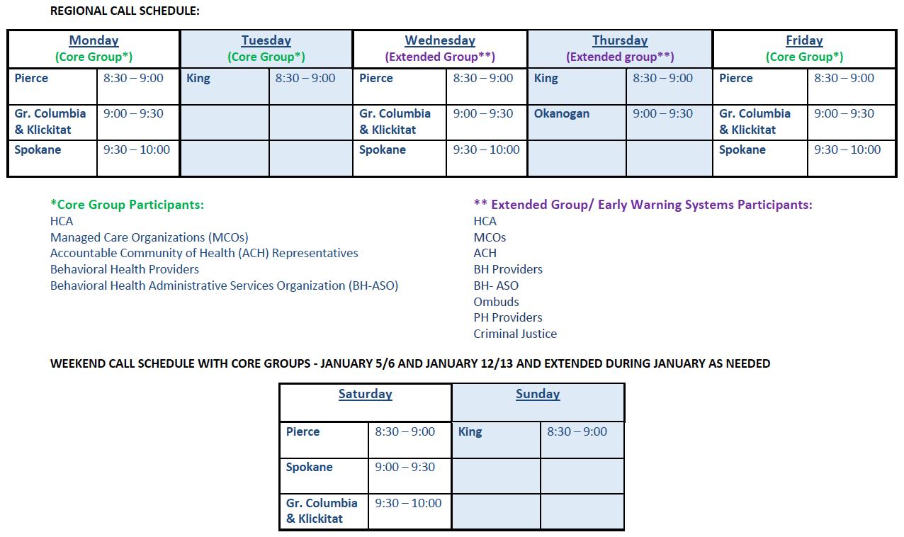 IMC_Rapid Response regional call schedule.png