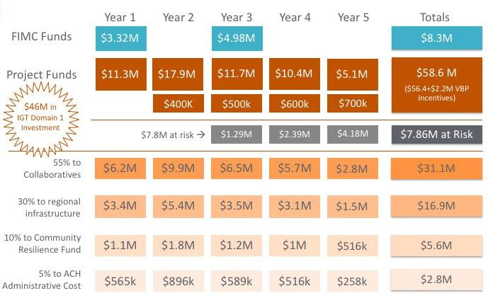 How Many Dollars_Slide.jpg
