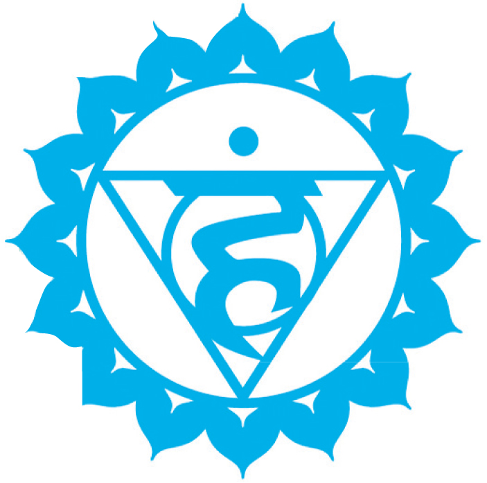 Vissudi Chakra (The Throat Chakra)   The Throat/5th Chakra (Blue)is centered on your throat just below your chin and is the vehicle of expression and creativity.  Element - Ether  Location - Throat  Color - Turquiose/Blue  Organs - Thyroid, larynx  Related to - Communication, speaking, listening  Over active - Gossipy, TMI, hyperthyroid  Under active - Ineffectual communication,  laryngitis, hypothyroid  Demon - Lies  Right - To Speak, To be Heard