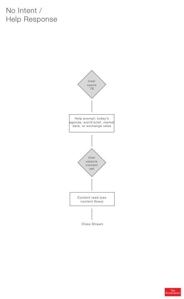 Alexa Scenario 3.png