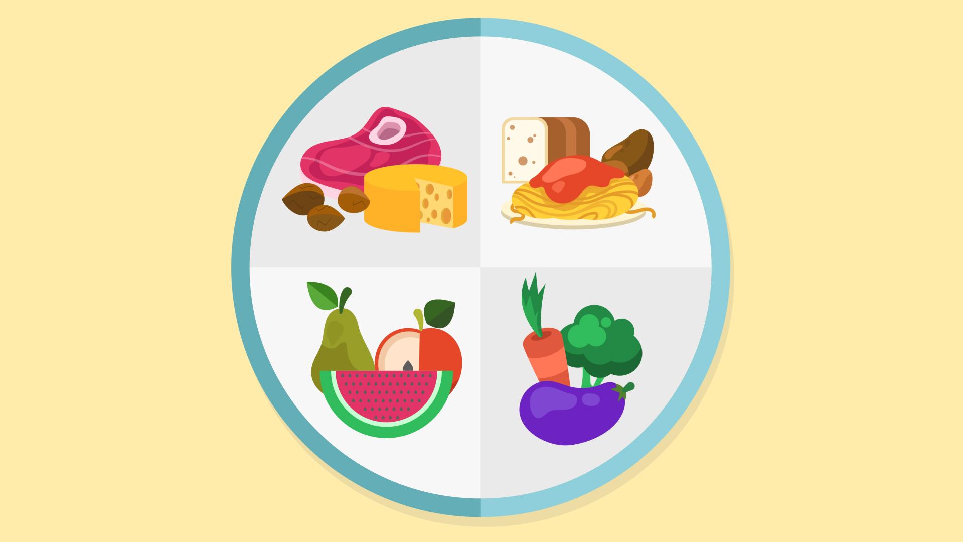 Principles of a balanced diet