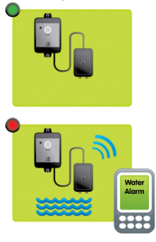 Waterlekdetectie