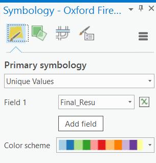 Primary Symbology