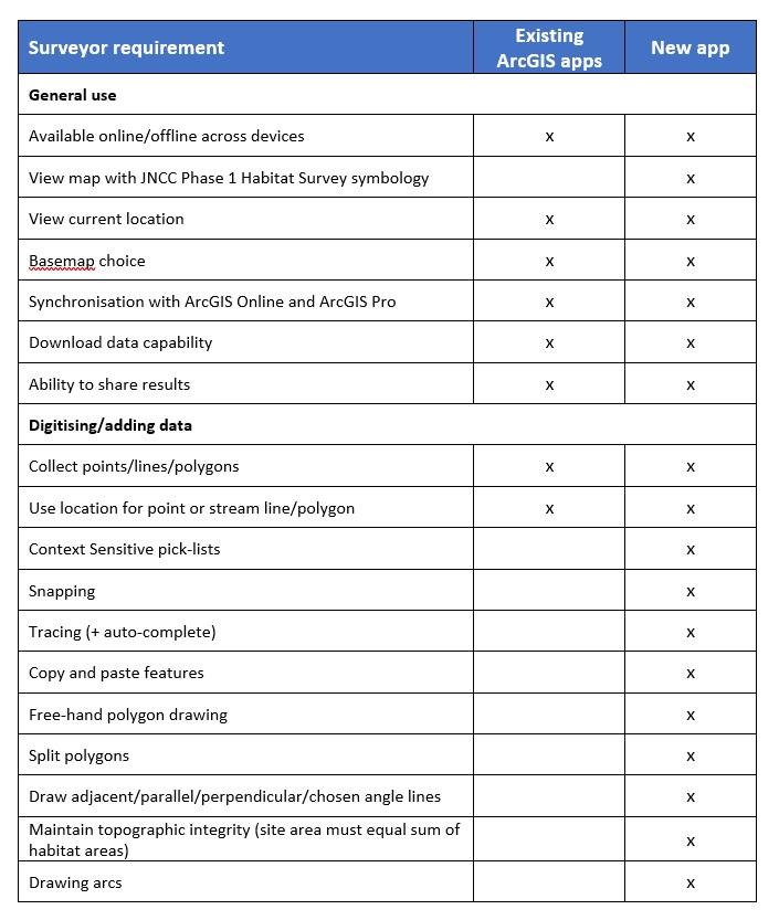 BP_Apr19_SweetP1HS_table.jpg
