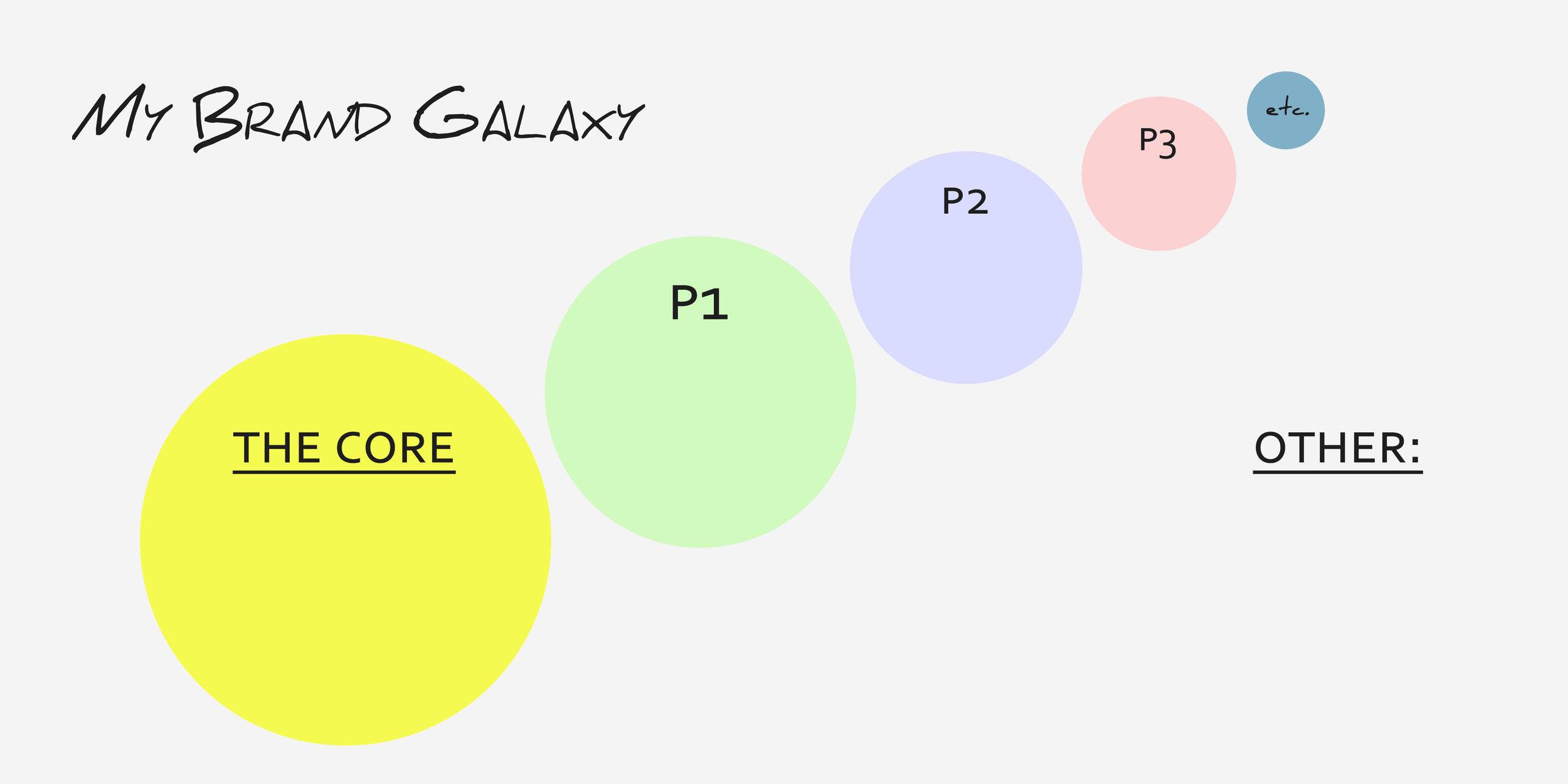 Multipassionate Solar System by Violeta Nedkova